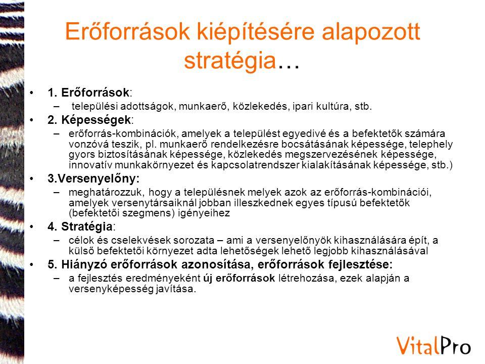 Települési befektetésösztönzési stratégiák készítési folyamata