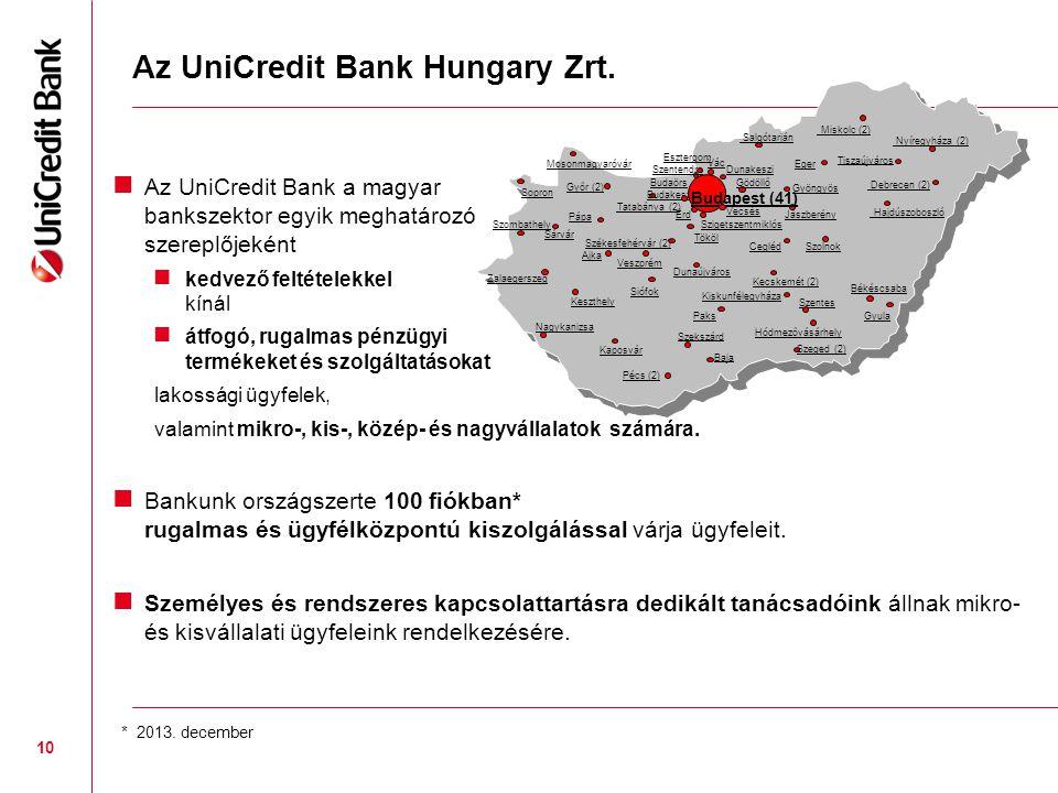 10 Az UniCredit Bank Hungary Zrt.  Az UniCredit Bank a magyar bankszektor egyik meghatározó szereplőjeként  kedvező feltételekkel kínál  átfogó, ru
