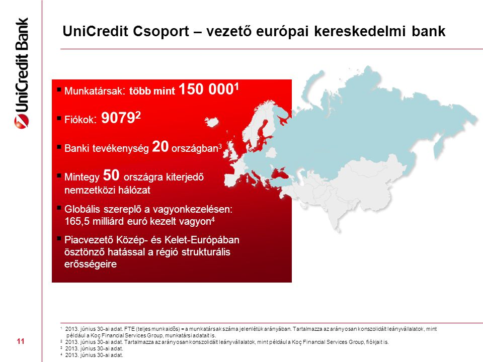 11 UniCredit Csoport – vezető európai kereskedelmi bank  Munkatársak : több mint 150 000 1  Fiókok : 9079 2  Banki tevékenység 20 országban 3  Mintegy 50 országra kiterjedő nemzetközi hálózat  Globális szereplő a vagyonkezelésen: 165,5 milliárd euró kezelt vagyon 4  Piacvezető Közép- és Kelet-Európában ösztönző hatással a régió strukturális erősségeire 1 2013.