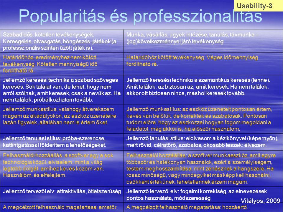 Popularitás és professzionalitás Szabadidős, kötetlen tevékenységek. Keresgélés, olvasgatás, böngészés, játékok (a professzionális szinten űzött játék