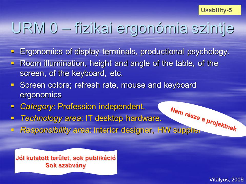 URM 0 – fizikai ergonómia szintje  Ergonomics of display terminals, productional psychology.