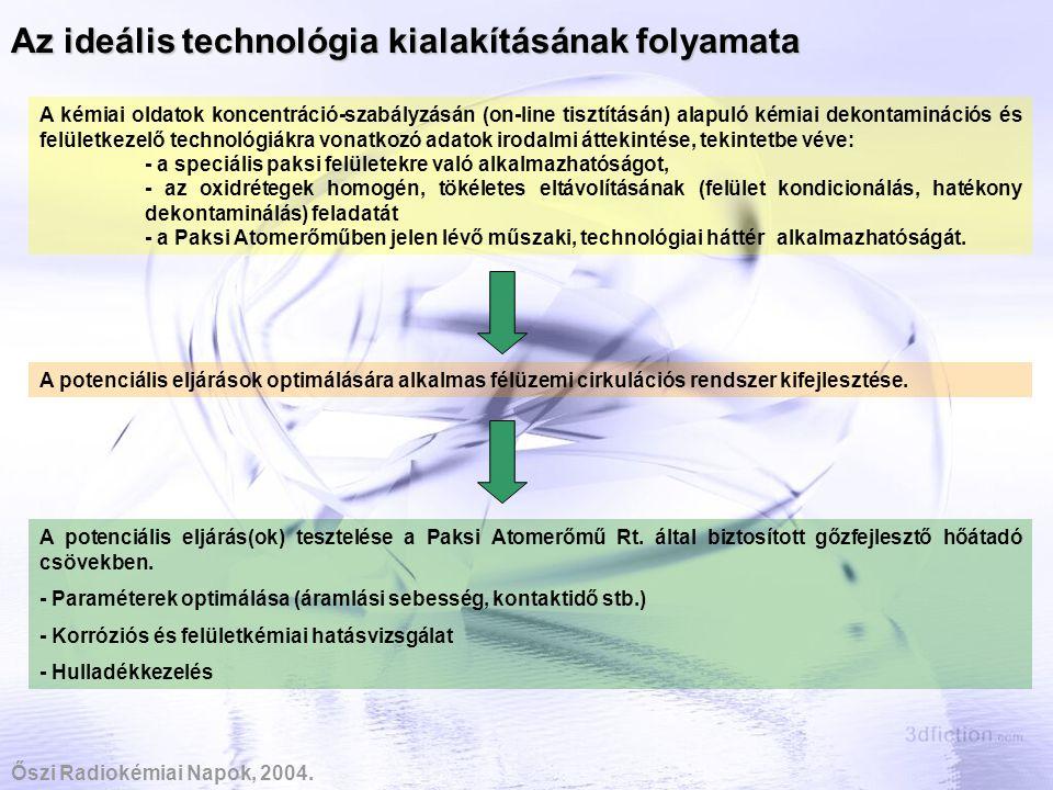 Szempontok a gőzfejlesztő dekontaminációs technológia tervezése, fejlesztése során Felület állapotának javulása Hatékony dekontaminálás (nagy DF érték) Folyamatok jellege: oxidatív; reduktív; oxidatív-reduktív; Domináns rétegeltávolító hatás (oldó-, vagy eróziós hatás) Alkalmazott kémiai vegyszerek (minőség, mennyiség) Paraméterek: Áramlási sebesség, Hőmérséklet, nyomás, kontaktidő Belső felületre jellemző korróziós állapot (összetétel, struktúra, mobilitás) Reaktor induláskor bórsavas hőhordozóba bemosódó korróziótermékek összetétele, mennyisége Passzivitás Rekontamináció Technológiai megvalósítás Gőzfejlesztő adatbázis Felületkémiai és korróziós hatás Hulladékkezelés Nukleáris Biztonság, Költséganalízis Alkalmasság a PA RT.