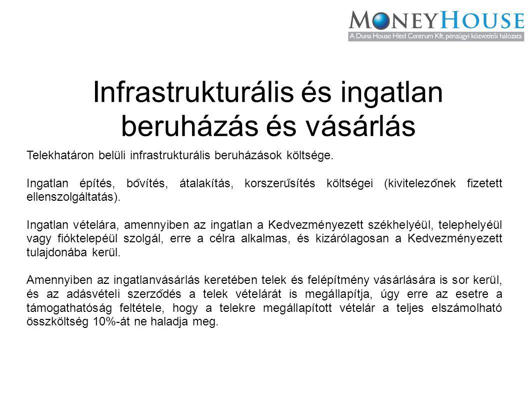Infrastrukturális és ingatlan beruházás és vásárlás Telekhatáron belüli infrastrukturális beruházások költsége.