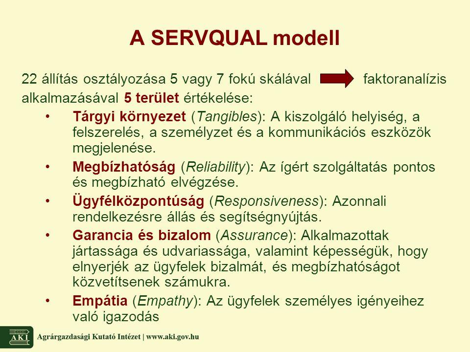 A SERVQUAL modell 22 állítás osztályozása 5 vagy 7 fokú skálával faktoranalízis alkalmazásával 5 terület értékelése: •Tárgyi környezet (Tangibles): A