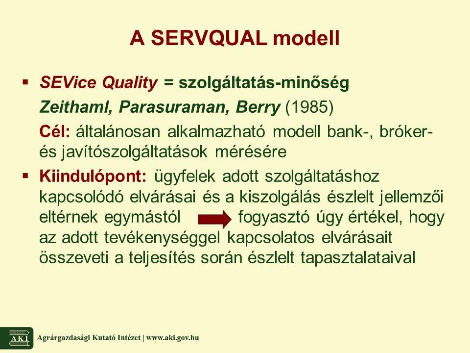 A SERVQUAL modell  SEVice Quality = szolgáltatás-minőség Zeithaml, Parasuraman, Berry (1985) Cél: általánosan alkalmazható modell bank-, bróker- és j