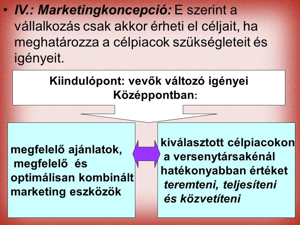 Cernat Kati •IV.: Marketingkoncepció: E szerint a vállalkozás csak akkor érheti el céljait, ha meghatározza a célpiacok szükségleteit és igényeit. Kii