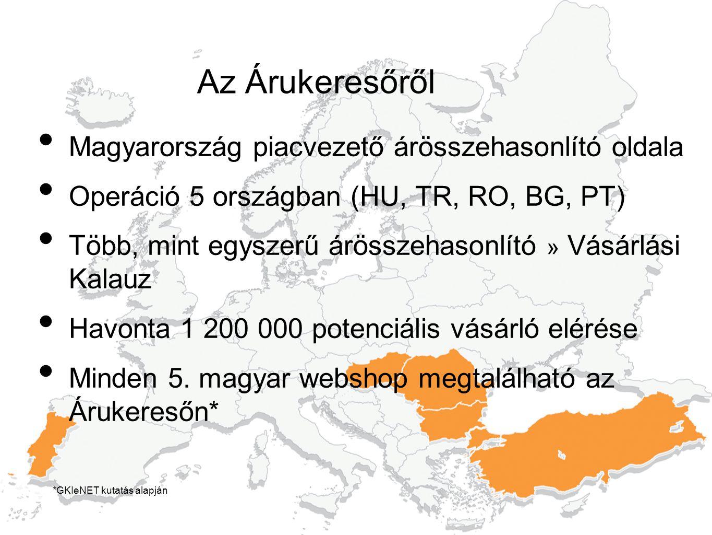 Az Árukeresőről • Magyarország piacvezető árösszehasonlító oldala • Operáció 5 országban (HU, TR, RO, BG, PT) • Több, mint egyszerű árösszehasonlító » Vásárlási Kalauz • Havonta 1 200 000 potenciális vásárló elérése • Minden 5.