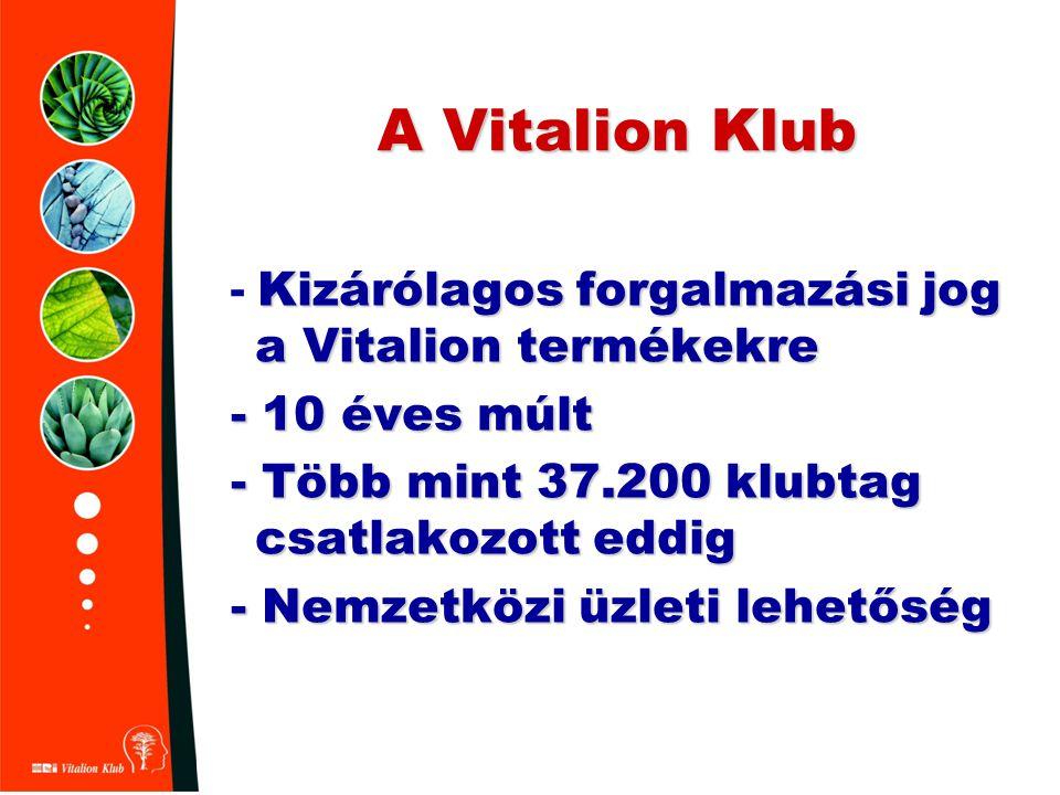 A Vitalion Klub Kizárólagos forgalmazási jog a Vitalion termékekre - Kizárólagos forgalmazási jog a Vitalion termékekre - 10 éves múlt - 10 éves múlt