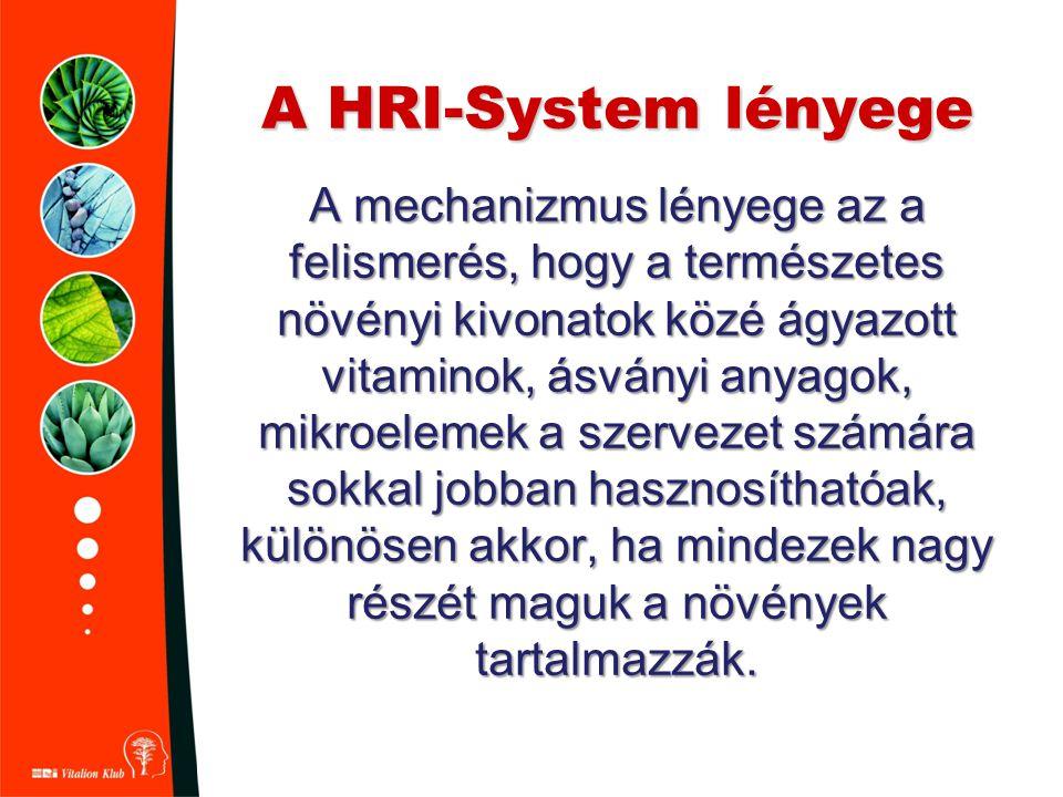 A HRI-System lényege A mechanizmus lényege az a felismerés, hogy a természetes növényi kivonatok közé ágyazott vitaminok, ásványi anyagok, mikroelemek