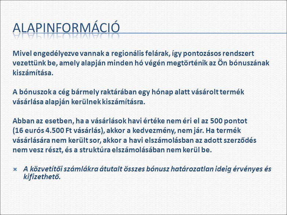 1-5.minősülési szint (fogyasztó- topvezető) 500 pont – 16 EUR (kb.