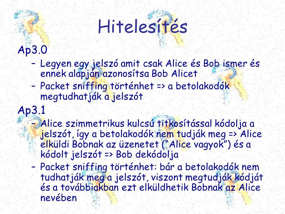 Hitelesítés Ap3.0 –Legyen egy jelszó amit csak Alice és Bob ismer és ennek alapján azonosítsa Bob Alicet –Packet sniffing történhet => a betolakodók m