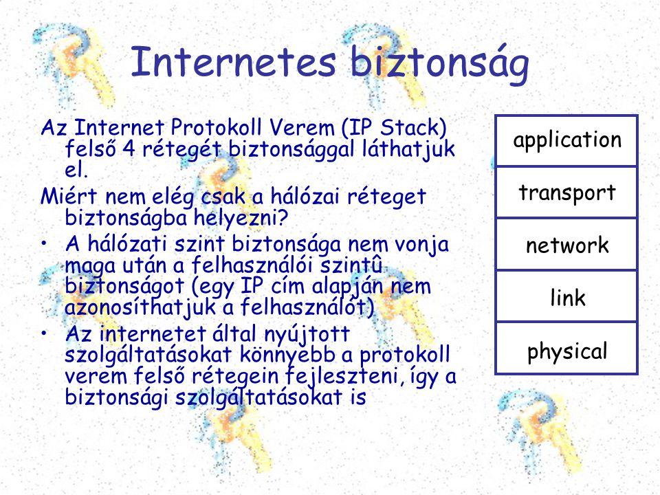 Internetes biztonság Az Internet Protokoll Verem (IP Stack) felső 4 rétegét biztonsággal láthatjuk el. Miért nem elég csak a hálózai réteget biztonság