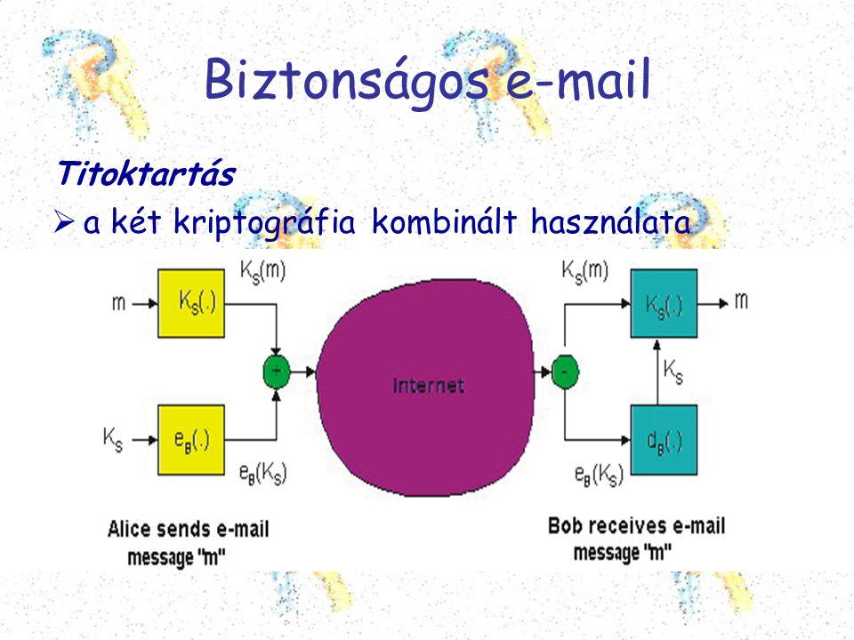 Biztonságos e-mail Titoktartás  a két kriptográfia kombinált használata