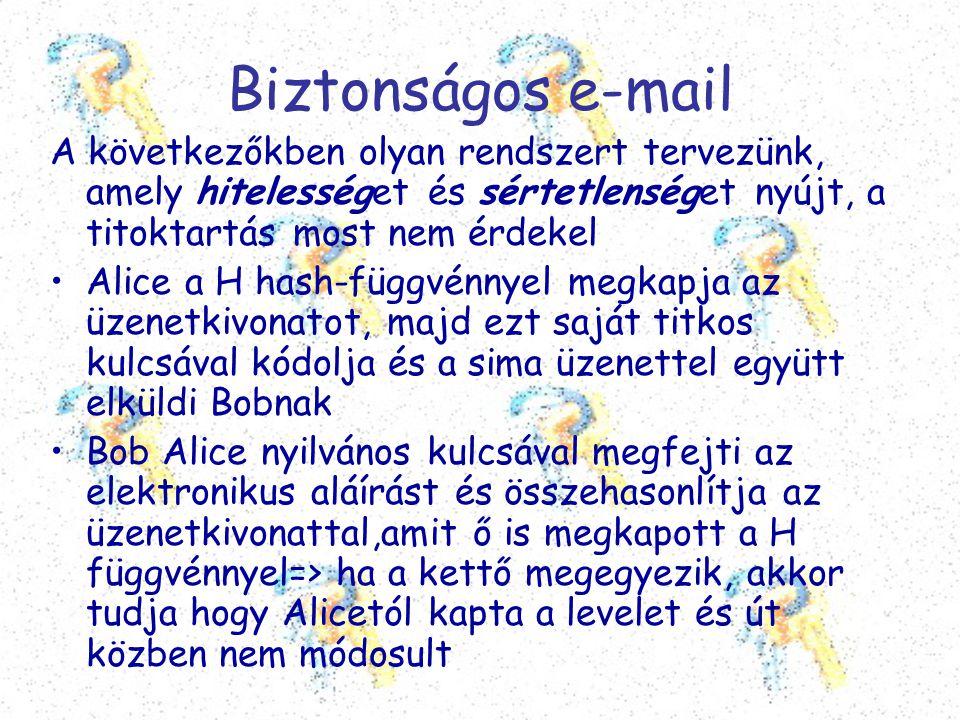 Biztonságos e-mail A következőkben olyan rendszert tervezünk, amely hitelességet és sértetlenséget nyújt, a titoktartás most nem érdekel •Alice a H ha