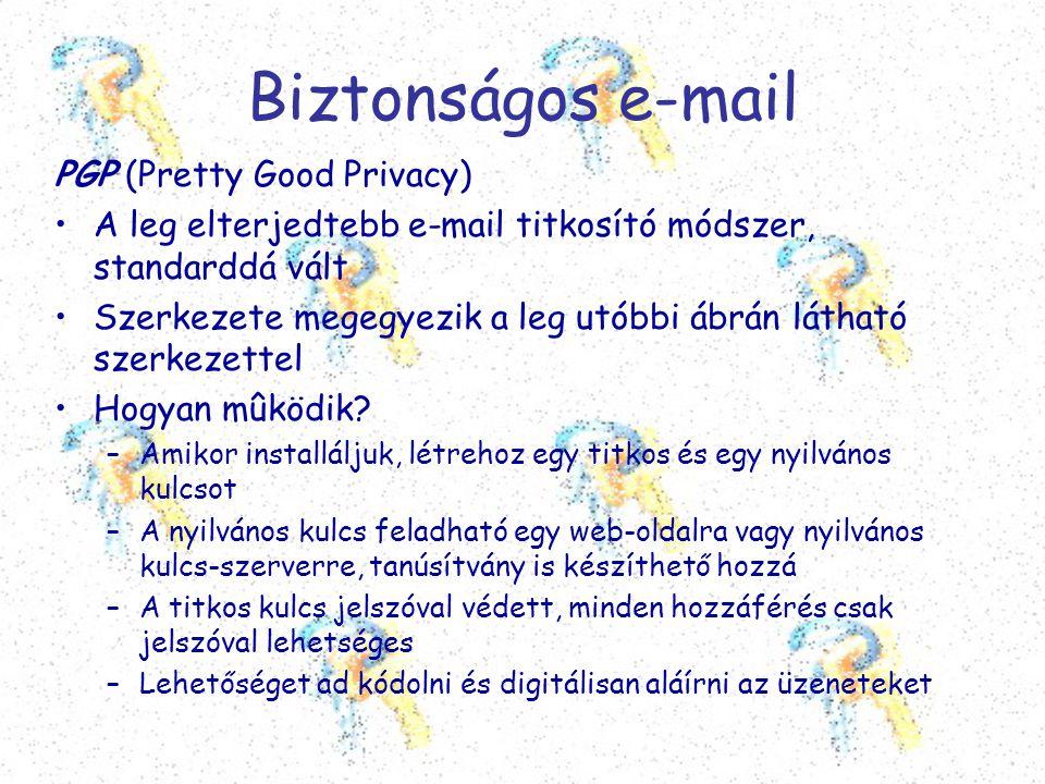 Biztonságos e-mail PGP (Pretty Good Privacy) •A leg elterjedtebb e-mail titkosító módszer, standarddá vált •Szerkezete megegyezik a leg utóbbi ábrán l
