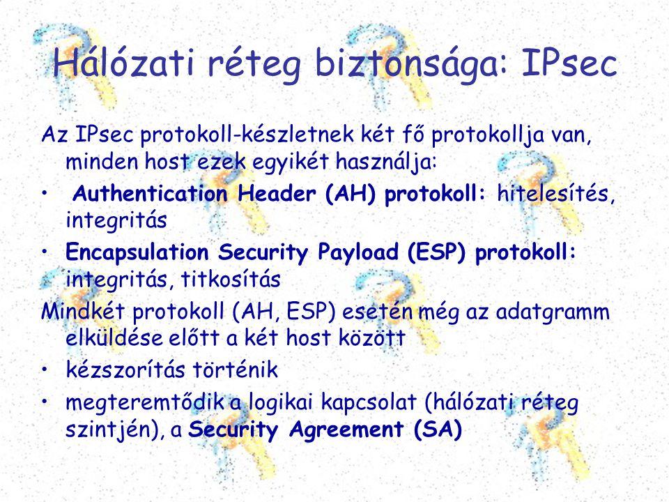 Hálózati réteg biztonsága: IPsec Az IPsec protokoll-készletnek két fő protokollja van, minden host ezek egyikét használja: • Authentication Header (AH