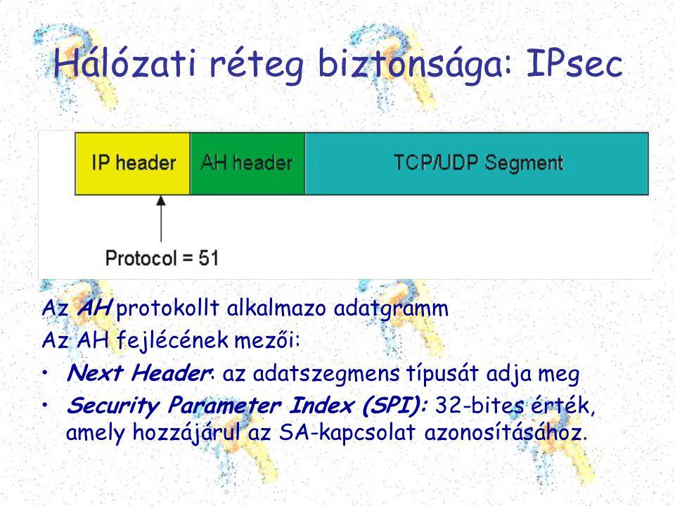 Hálózati réteg biztonsága: IPsec Az AH protokollt alkalmazo adatgramm Az AH fejlécének mezői: •Next Header: az adatszegmens típusát adja meg •Security