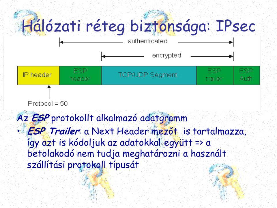 Hálózati réteg biztonsága: IPsec Az ESP protokollt alkalmazó adatgramm •ESP Trailer: a Next Header mezőt is tartalmazza, így azt is kódoljuk az adatok