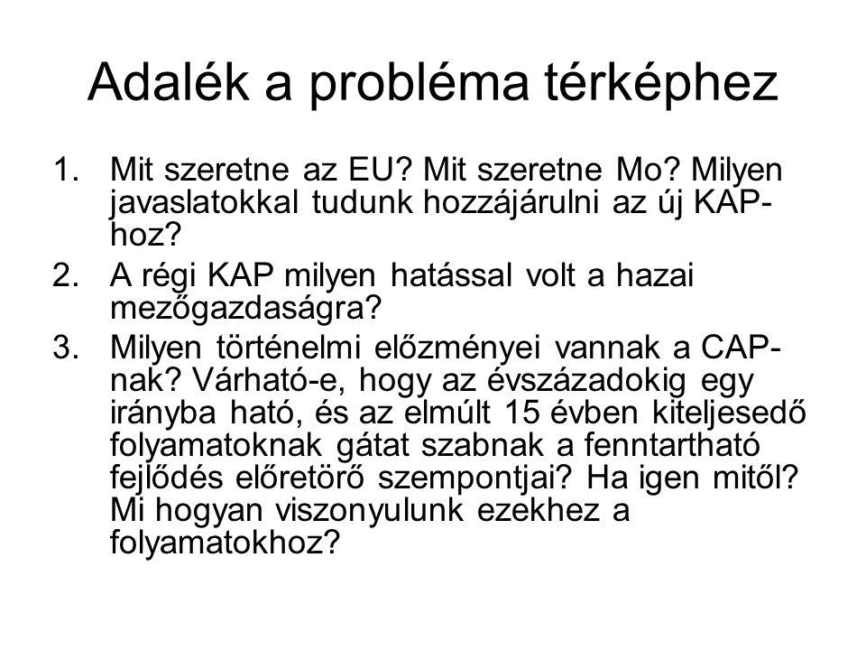 Adalék a probléma térképhez 1.Mit szeretne az EU. Mit szeretne Mo.