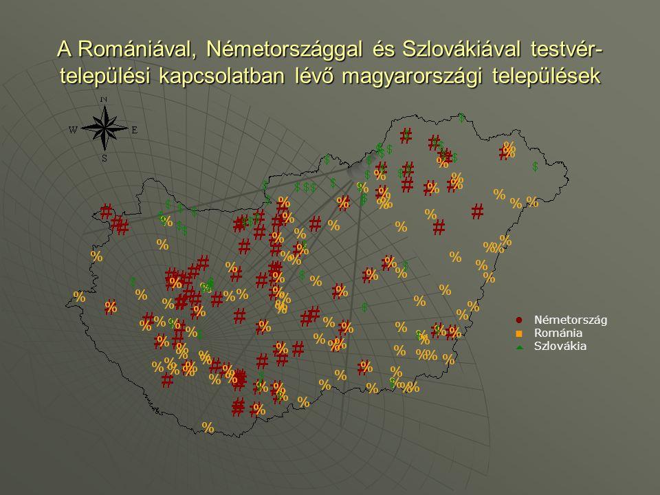 A Romániával, Németországgal és Szlovákiával testvér- települési kapcsolatban lévő magyarországi települések Németország Románia Szlovákia 