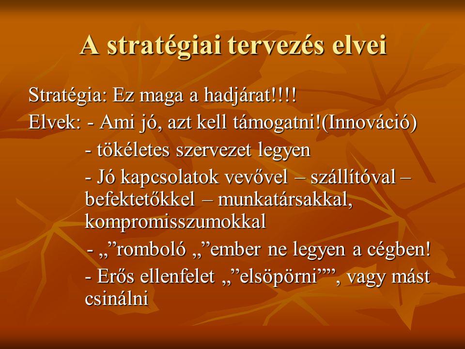 A stratégiai tervezés elvei Stratégia: Ez maga a hadjárat!!!.
