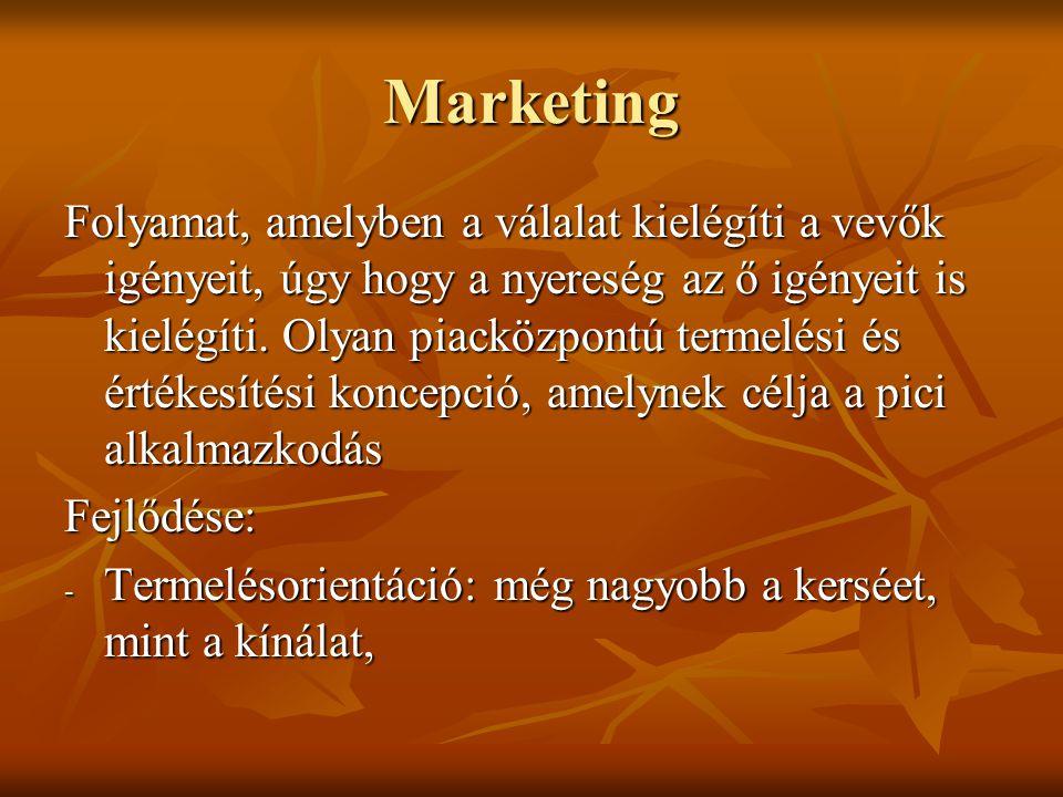 Marketing Folyamat, amelyben a válalat kielégíti a vevők igényeit, úgy hogy a nyereség az ő igényeit is kielégíti.