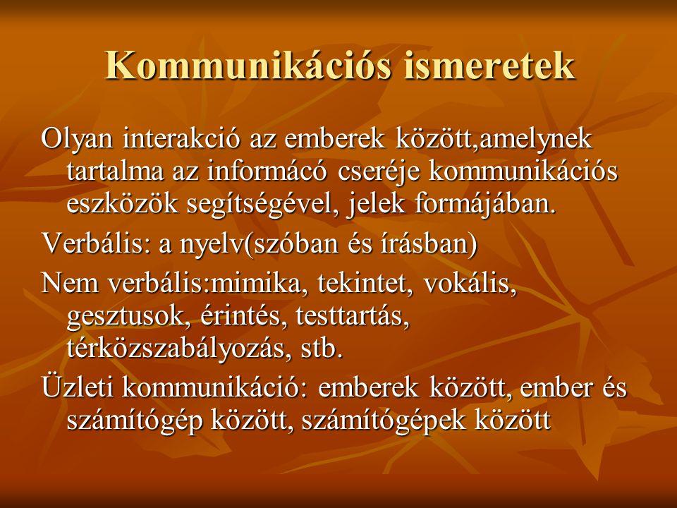 Kommunikációs ismeretek Olyan interakció az emberek között,amelynek tartalma az informácó cseréje kommunikációs eszközök segítségével, jelek formájában.