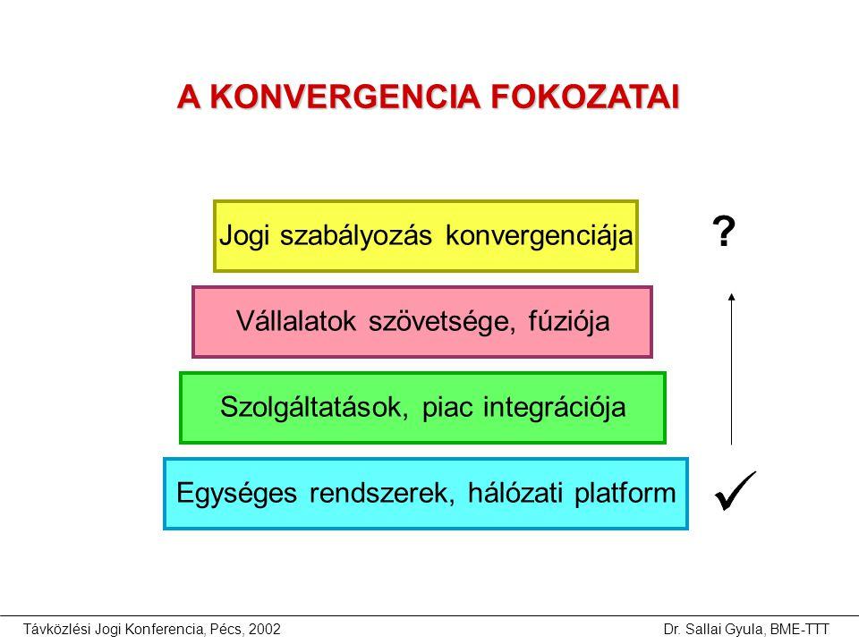 Távközlési Jogi Konferencia, Pécs, 2002Dr. Sallai Gyula, BME-TTT Egységes rendszerek, hálózati platform Szolgáltatások, piac integrációja Vállalatok s