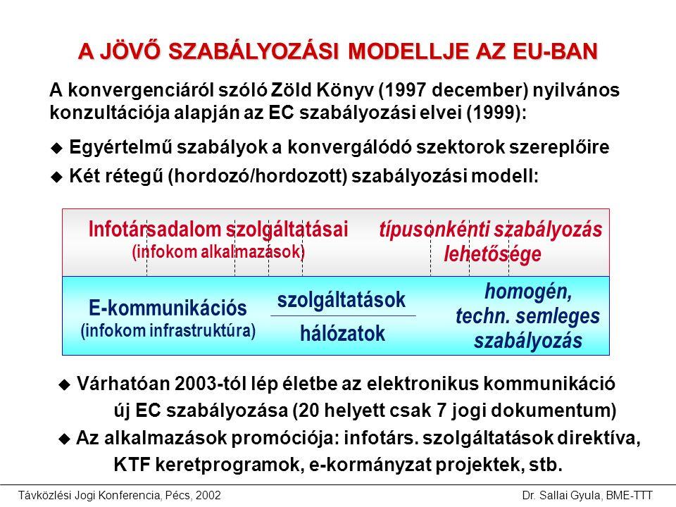 Távközlési Jogi Konferencia, Pécs, 2002Dr. Sallai Gyula, BME-TTT A JÖVŐ SZABÁLYOZÁSI MODELLJE AZ EU-BAN A konvergenciáról szóló Zöld Könyv (1997 decem