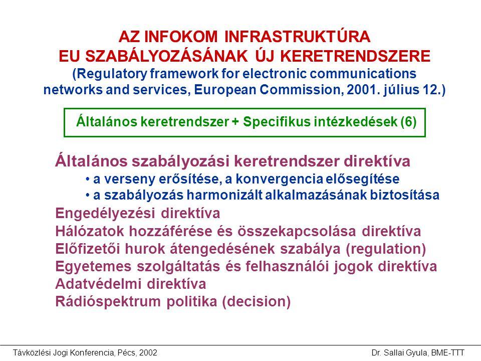 Távközlési Jogi Konferencia, Pécs, 2002Dr. Sallai Gyula, BME-TTT AZ INFOKOM INFRASTRUKTÚRA EU SZABÁLYOZÁSÁNAK ÚJ KERETRENDSZERE (Regulatory framework