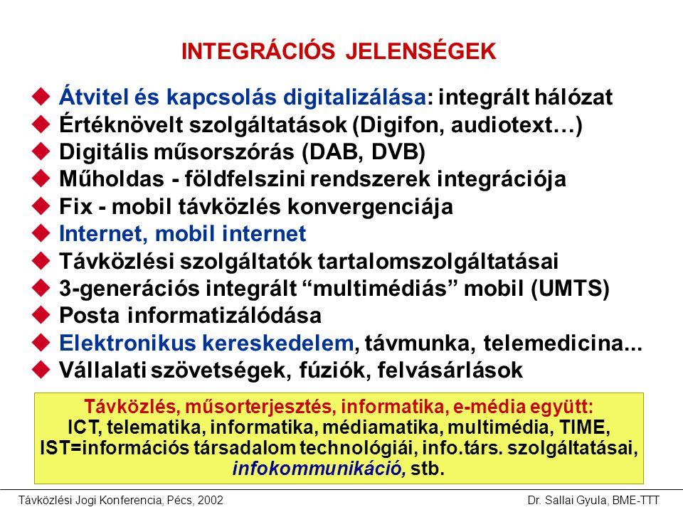 Távközlési Jogi Konferencia, Pécs, 2002Dr. Sallai Gyula, BME-TTT INTEGRÁCIÓS JELENSÉGEK  Átvitel és kapcsolás digitalizálása: integrált hálózat  Ért