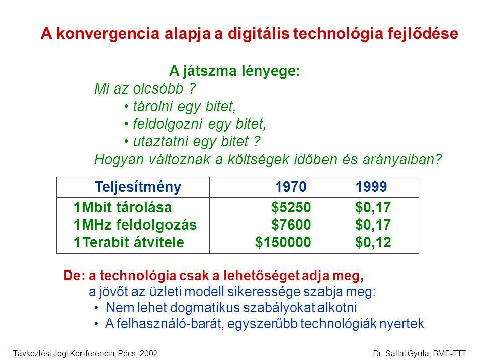 Távközlési Jogi Konferencia, Pécs, 2002Dr. Sallai Gyula, BME-TTT A konvergencia alapja a digitális technológia fejlődése A játszma lényege: Mi az olcs
