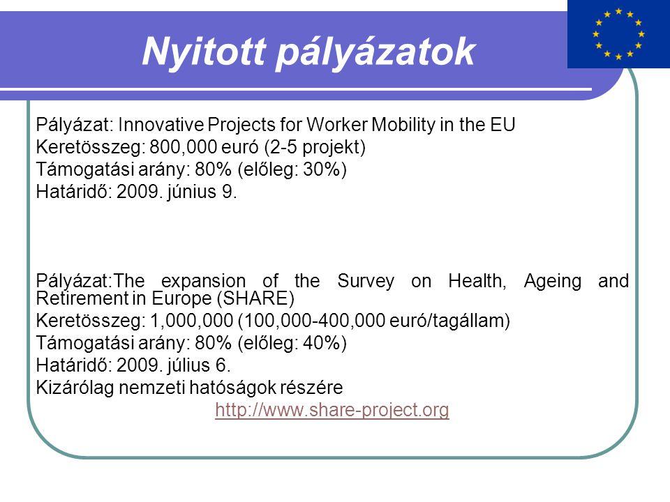 Nyitott pályázatok Pályázat: Innovative Projects for Worker Mobility in the EU Keretösszeg: 800,000 euró (2-5 projekt) Támogatási arány: 80% (előleg: 30%) Határidő: 2009.