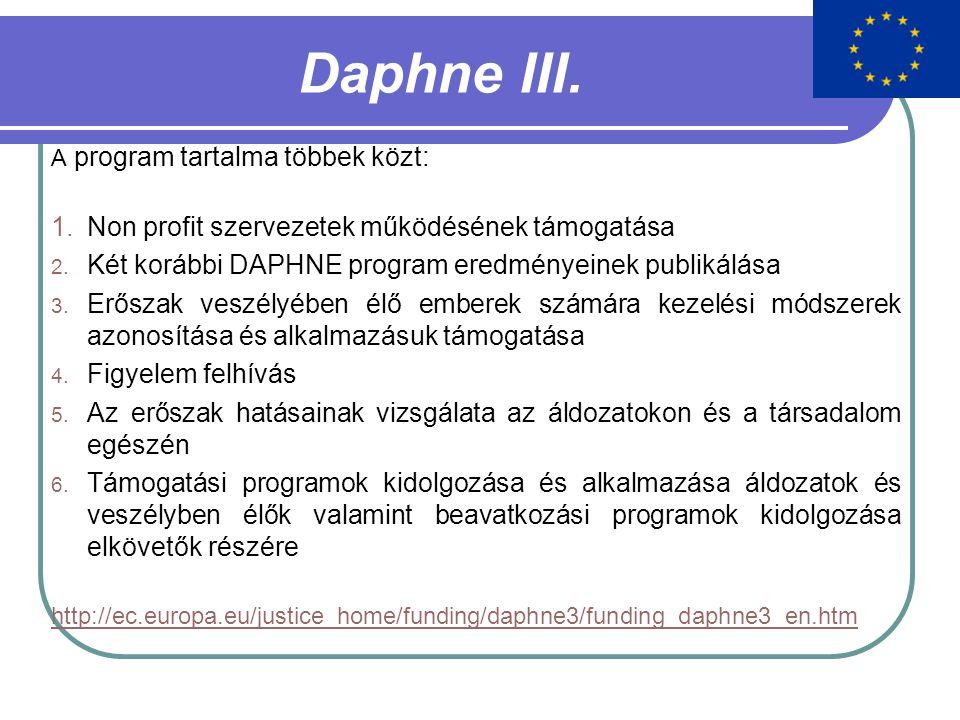 Daphne III. A program tartalma többek közt: 1.Non profit szervezetek működésének támogatása 2. Két korábbi DAPHNE program eredményeinek publikálása 3.