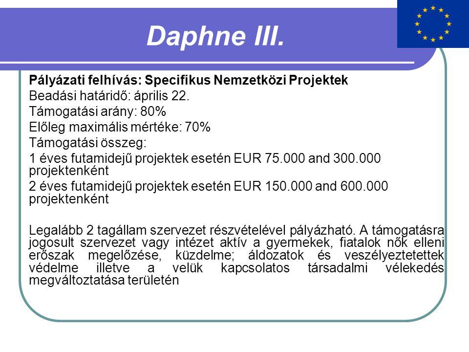 Daphne III. Pályázati felhívás: Specifikus Nemzetközi Projektek Beadási határidő: április 22. Támogatási arány: 80% Előleg maximális mértéke: 70% Támo