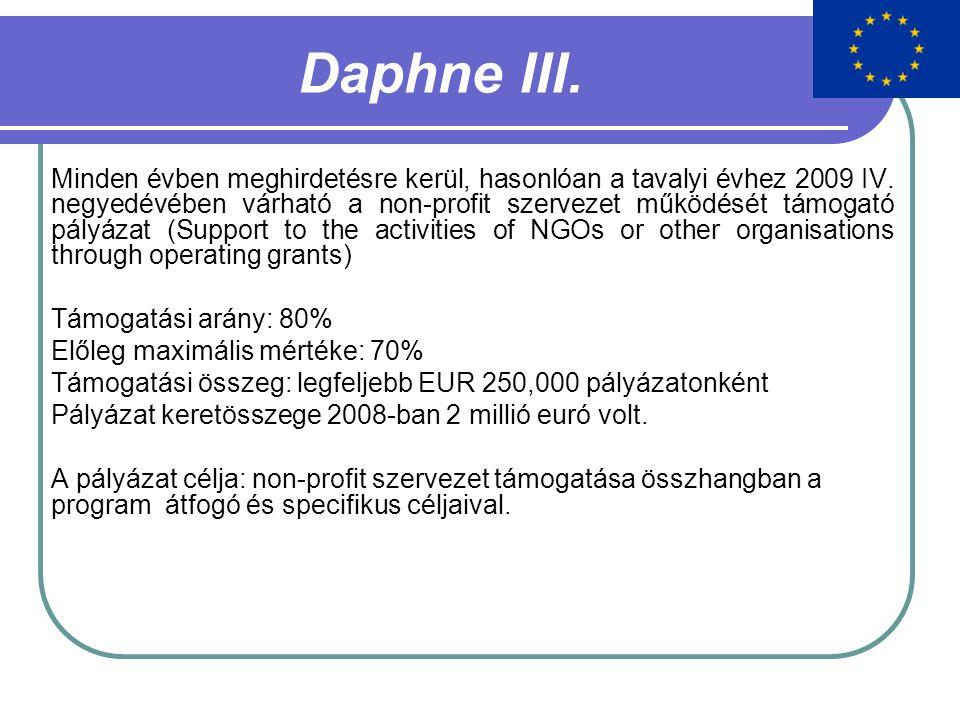 Daphne III. Minden évben meghirdetésre kerül, hasonlóan a tavalyi évhez 2009 IV. negyedévében várható a non-profit szervezet működését támogató pályáz