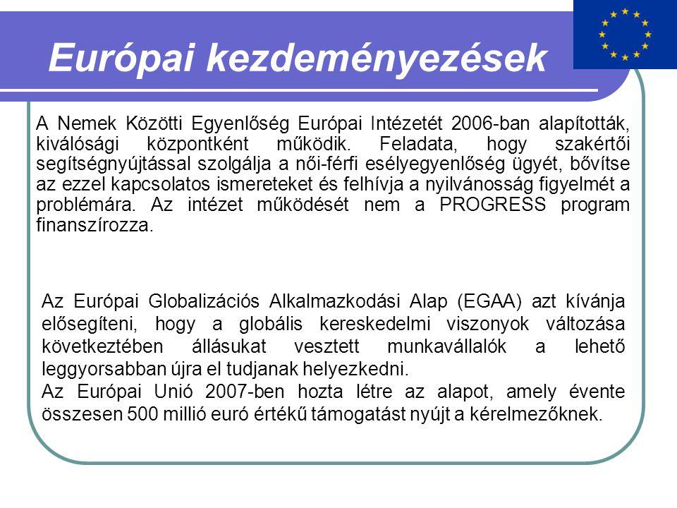 Európai kezdeményezések A Nemek Közötti Egyenlőség Európai Intézetét 2006-ban alapították, kiválósági központként működik. Feladata, hogy szakértői se