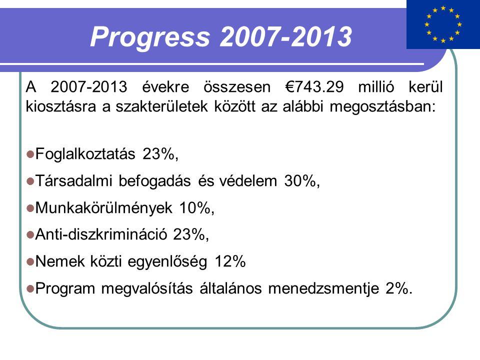 Progress 2007-2013 A 2007-2013 évekre összesen €743.29 millió kerül kiosztásra a szakterületek között az alábbi megosztásban:  Foglalkoztatás 23%,  Társadalmi befogadás és védelem 30%,  Munkakörülmények 10%,  Anti-diszkrimináció 23%,  Nemek közti egyenlőség 12%  Program megvalósítás általános menedzsmentje 2%.