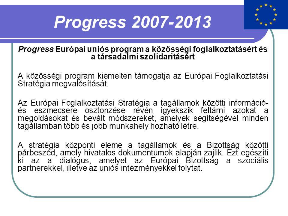 Progress 2007-2013 Progress Európai uniós program a közösségi foglalkoztatásért és a társadalmi szolidaritásért A közösségi program kiemelten támogatja az Európai Foglalkoztatási Stratégia megvalósítását.