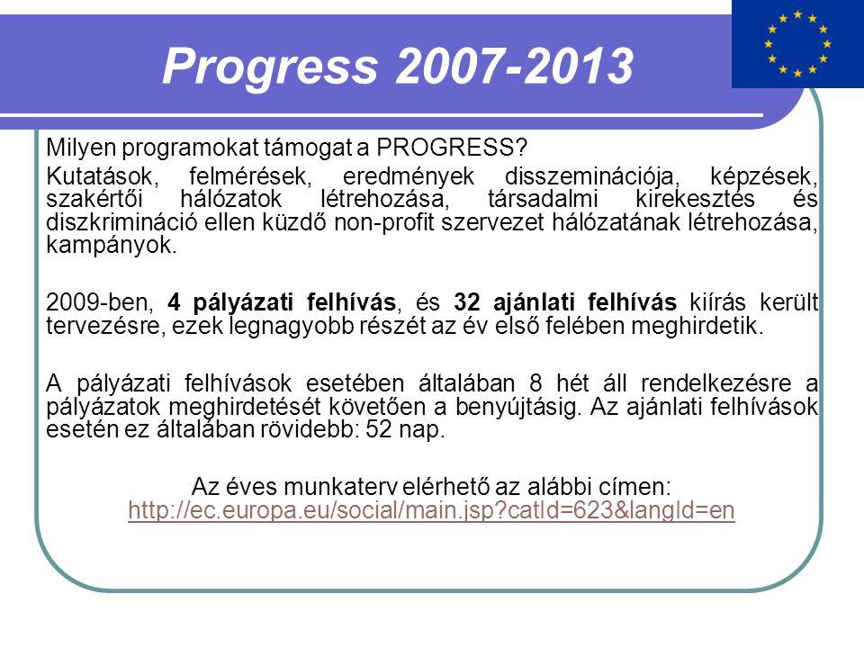 Progress 2007-2013 Milyen programokat támogat a PROGRESS? Kutatások, felmérések, eredmények disszeminációja, képzések, szakértői hálózatok létrehozása