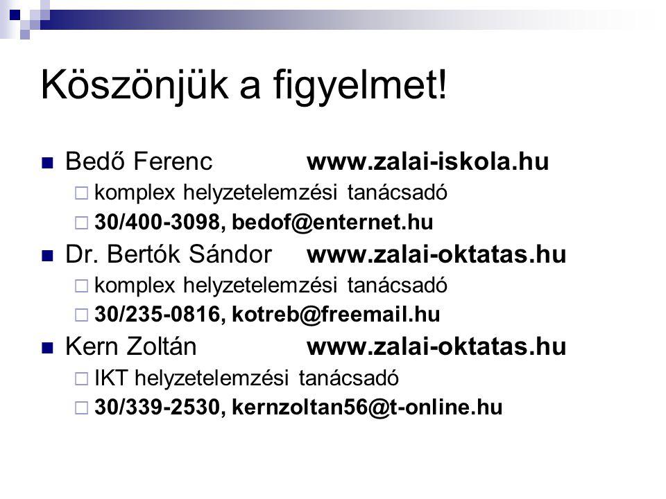 Köszönjük a figyelmet!  Bedő Ferencwww.zalai-iskola.hu  komplex helyzetelemzési tanácsadó  30/400-3098, bedof@enternet.hu  Dr. Bertók Sándorwww.za