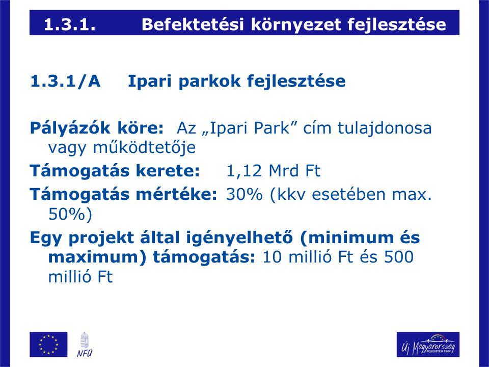 """1.3.1.Befektetési környezet fejlesztése 1.3.1/AIpari parkok fejlesztése Pályázók köre:Az """"Ipari Park cím tulajdonosa vagy működtetője Támogatás kerete:1,12 Mrd Ft Támogatás mértéke:30% (kkv esetében max."""