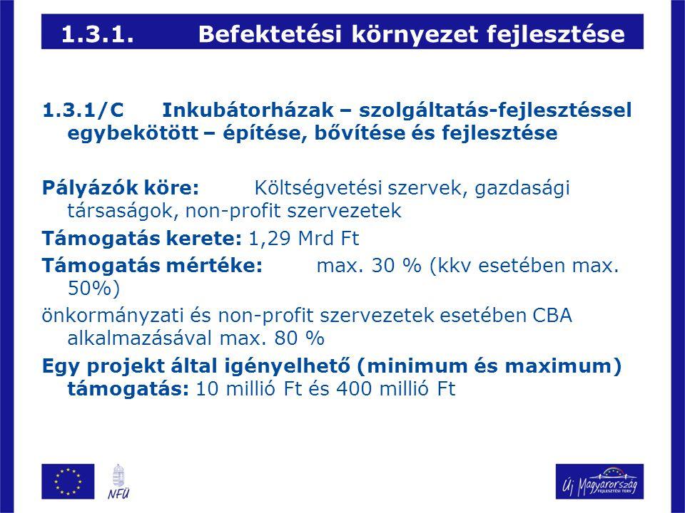 1.3.1.Befektetési környezet fejlesztése 1.3.1/C Inkubátorházak – szolgáltatás-fejlesztéssel egybekötött – építése, bővítése és fejlesztése Pályázók köre: Költségvetési szervek, gazdasági társaságok, non-profit szervezetek Támogatás kerete:1,29 Mrd Ft Támogatás mértéke:max.