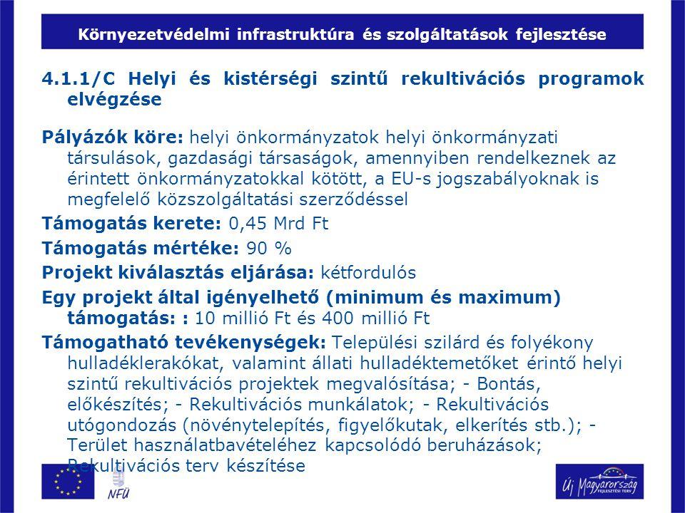 Környezetvédelmi infrastruktúra és szolgáltatások fejlesztése 4.1.1/C Helyi és kistérségi szintű rekultivációs programok elvégzése Pályázók köre: hely