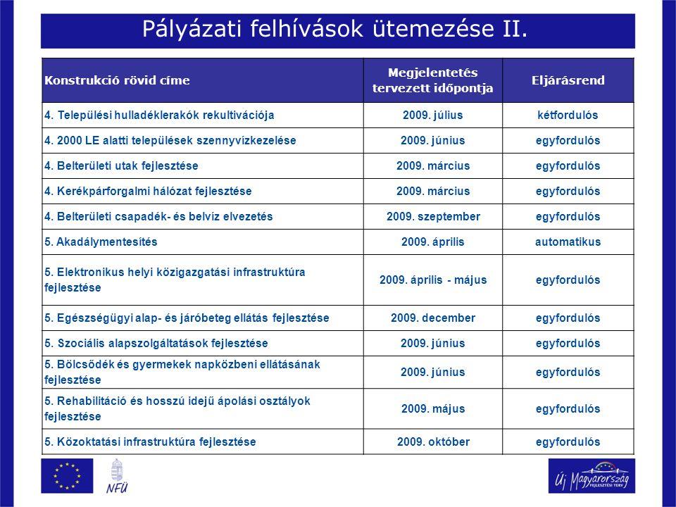 Városközponti területek és leromlott városrészek fejlesztése 3.1.1/B Városközpontok funkcióbővítő megújítása a megyei jogú városokban, valamint integrált városrehabilitációs tevékenységek leromlott városi lakóterületeken vagy leromlással fenyegetett lakótelepeken Pályázók köre: Megyei jogú városi jogállású önkormányzat; Konzorciumi partnerek: mint az A) komponens Támogatás kerete: 5,77 Mrd Ft Támogatás mértéke: 70%/85% Projekt kiválasztás eljárása: kiemelt Egy projekt által igényelhető (minimum és maximum) támogatás: 200 millió Ft és 900 millió Ft