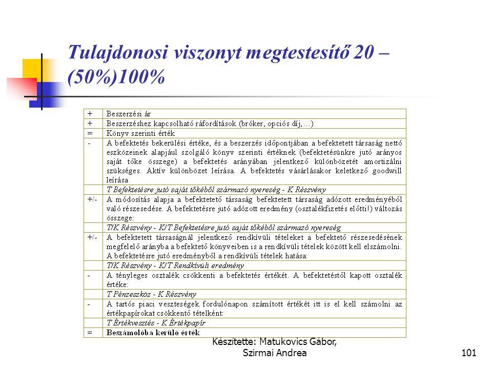 Készítette: Matukovics Gábor, Szirmai Andrea100 Megoldás