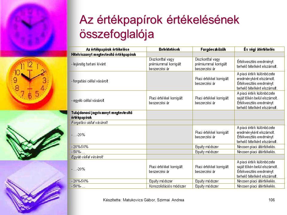 Készítette: Matukovics Gábor, Szirmai Andrea105 HAR vs IFRS (IAS) vs US GAAP