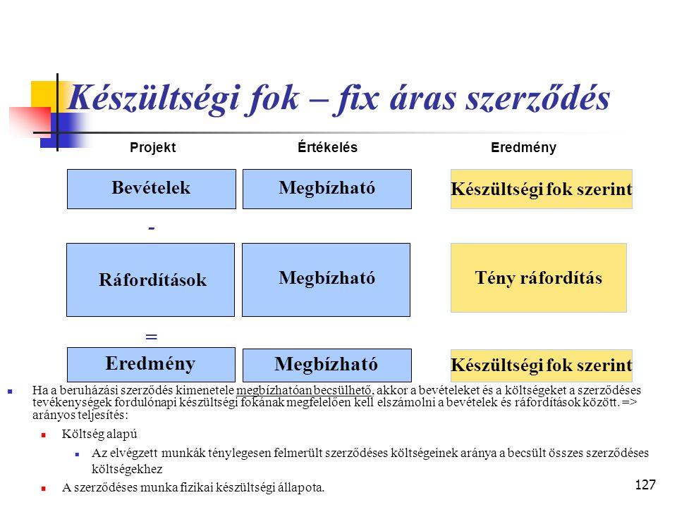 Készítette: Matukovics Gábor, Szirmai Andrea126 Fogalom  Beruházási szerződés:  Olyan szerződés, amelyet kifejezetten egy eszköz vagy egy olyan eszk