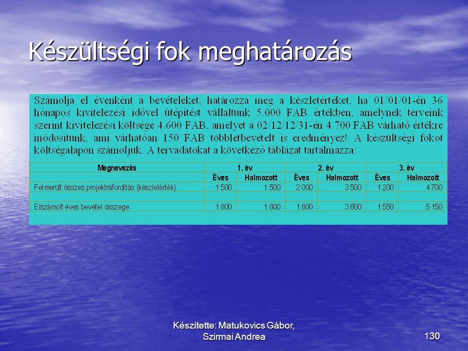 Készítette: Matukovics Gábor, Szirmai Andrea129 Zero profit vs készültségi fok • Egy vállalkozás megbízást kap egy út építésére 90 FAB értékben. Elsőd