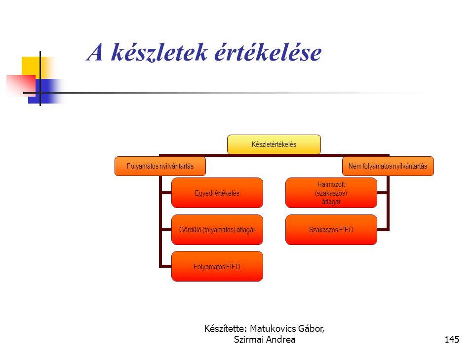 Készítette: Matukovics Gábor, Szirmai Andrea144 A készletek bekerülési értéke  A beszerzési ár tartalmazza a készlet megszerzéséhez kapcsolódó  közv